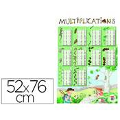 BOUCHUT POSTER MULTIPLICATIONS